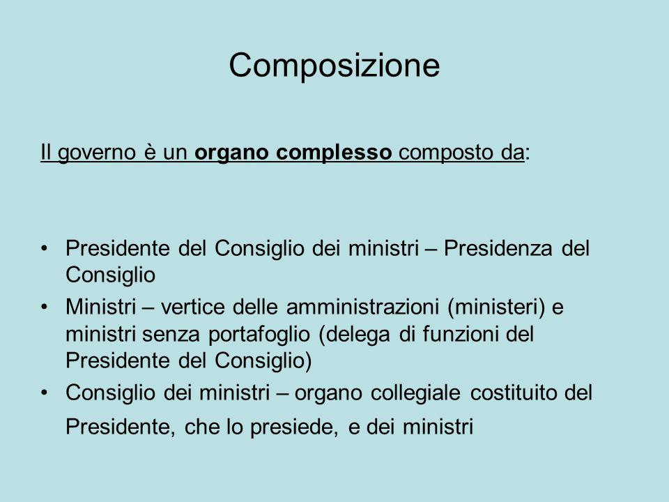 Composizione Il governo è un organo complesso composto da: