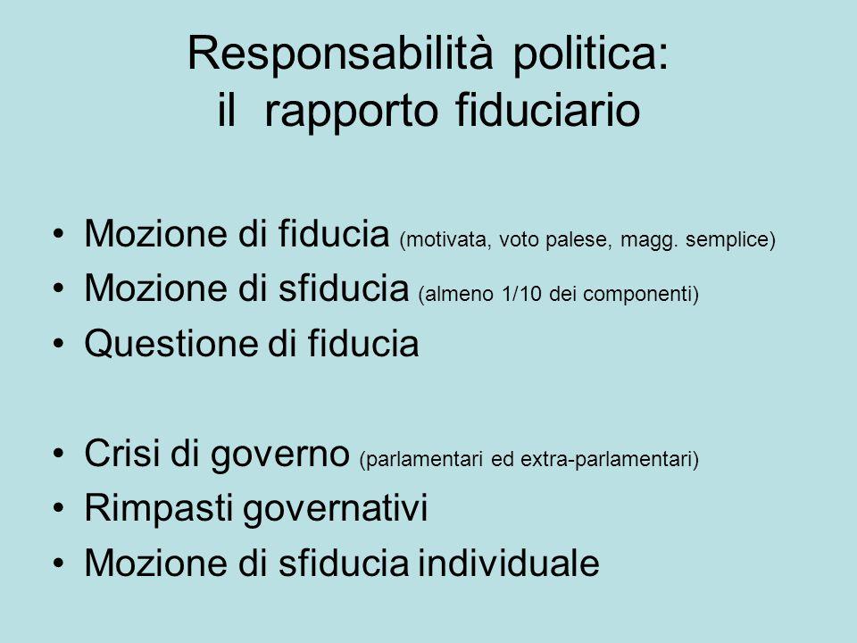 Responsabilità politica: il rapporto fiduciario