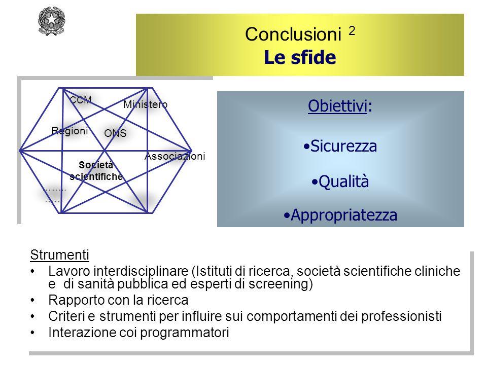 Conclusioni 2 Le sfide Obiettivi: Sicurezza Qualità Appropriatezza
