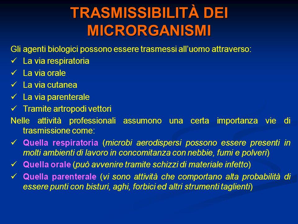 TRASMISSIBILITÀ DEI MICRORGANISMI