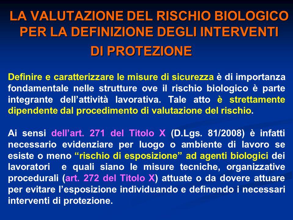 LA VALUTAZIONE DEL RISCHIO BIOLOGICO PER LA DEFINIZIONE DEGLI INTERVENTI DI PROTEZIONE