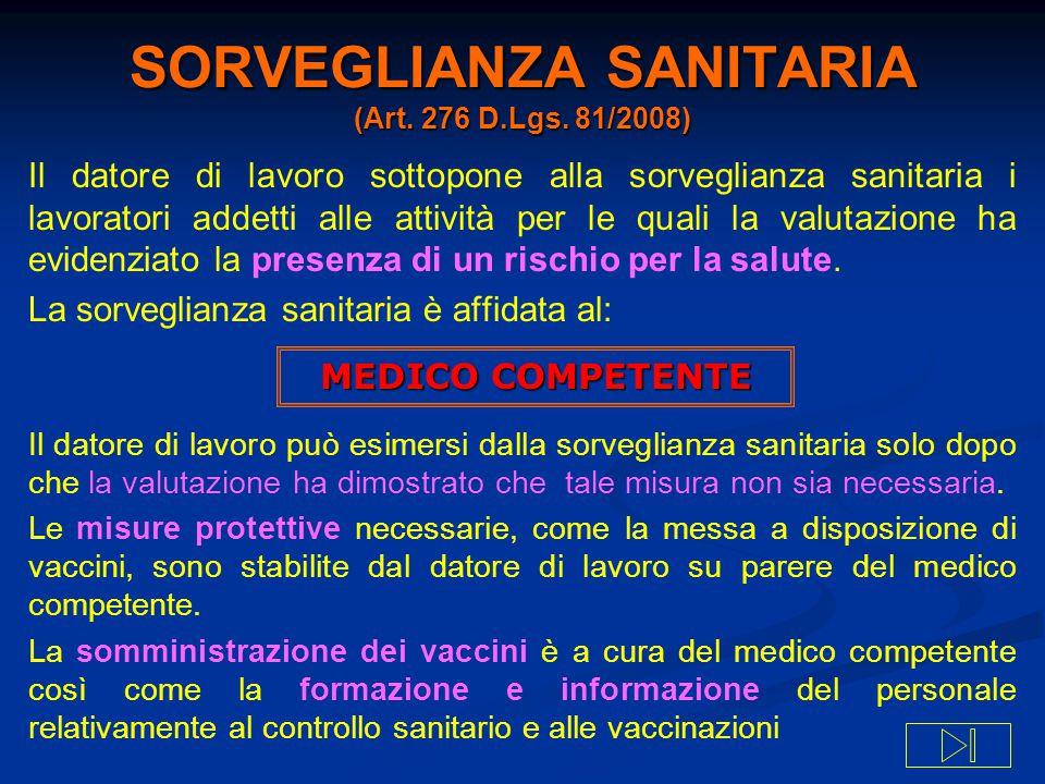 SORVEGLIANZA SANITARIA (Art. 276 D.Lgs. 81/2008)