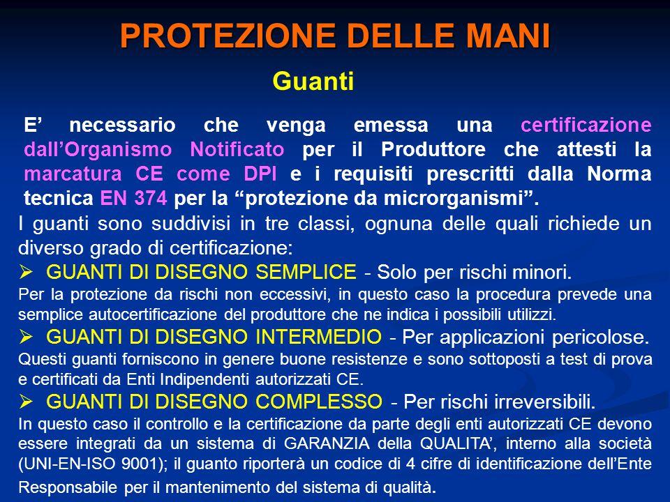 PROTEZIONE DELLE MANI Guanti
