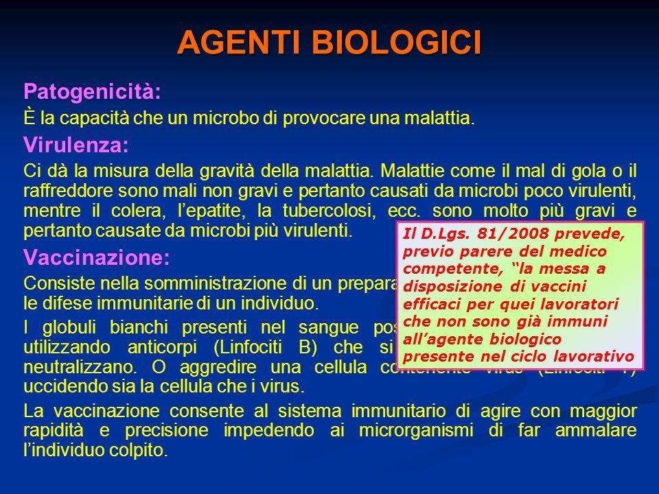 AGENTI BIOLOGICI Patogenicità: Virulenza: Vaccinazione: