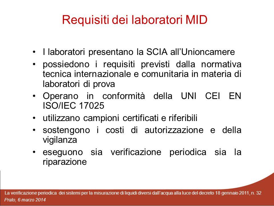 Requisiti dei laboratori MID