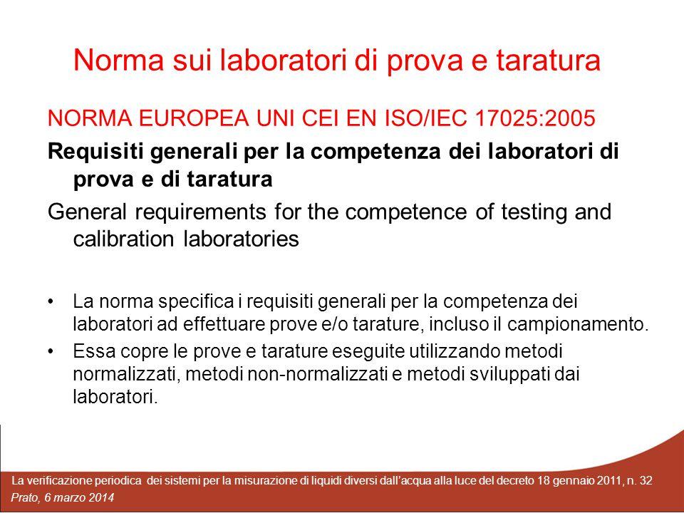 Norma sui laboratori di prova e taratura
