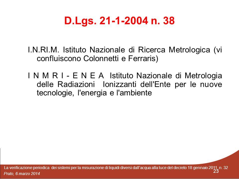 D.Lgs. 21-1-2004 n. 38 I.N.RI.M. Istituto Nazionale di Ricerca Metrologica (vi confluiscono Colonnetti e Ferraris)
