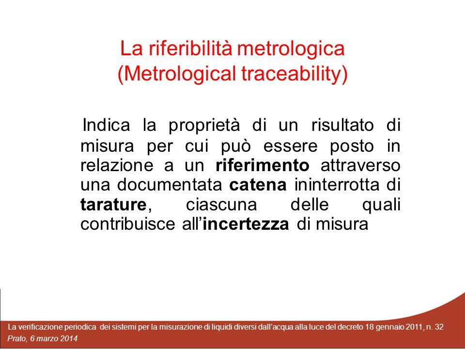 La riferibilità metrologica (Metrological traceability)