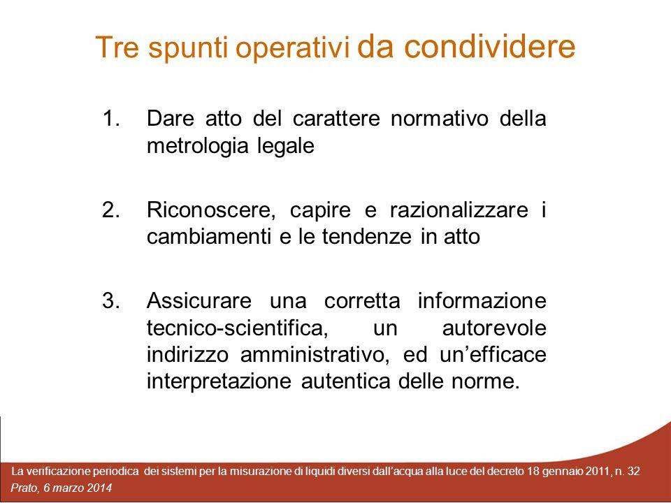 Tre spunti operativi da condividere