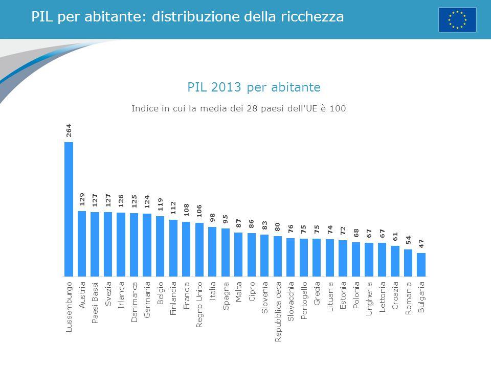 PIL per abitante: distribuzione della ricchezza