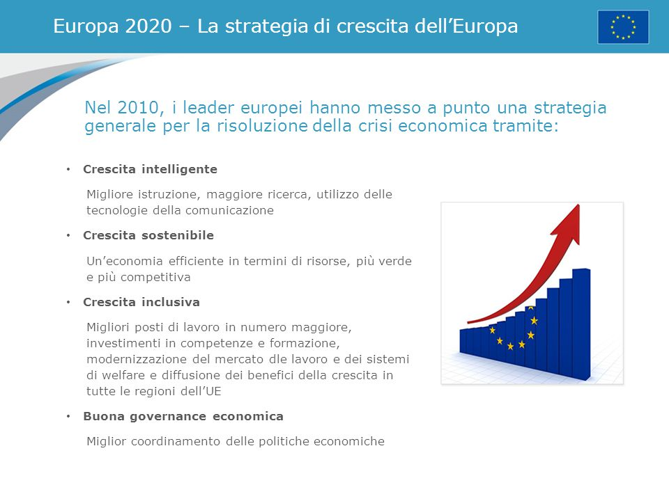 Europa 2020 – La strategia di crescita dell'Europa