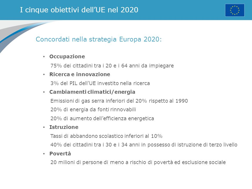 I cinque obiettivi dell'UE nel 2020