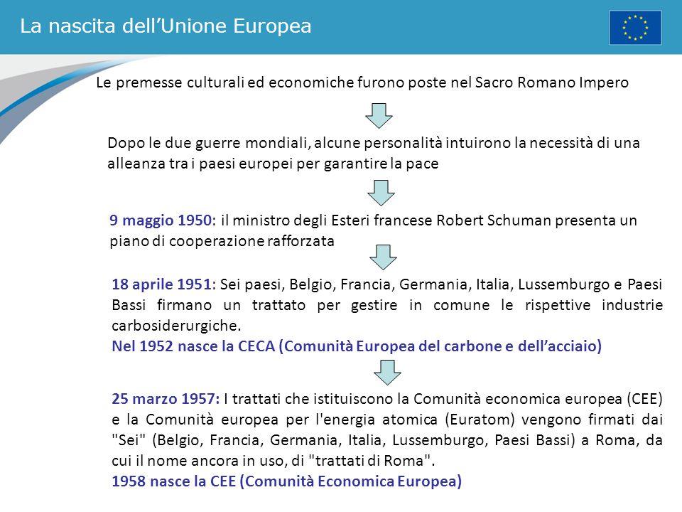 La nascita dell'Unione Europea
