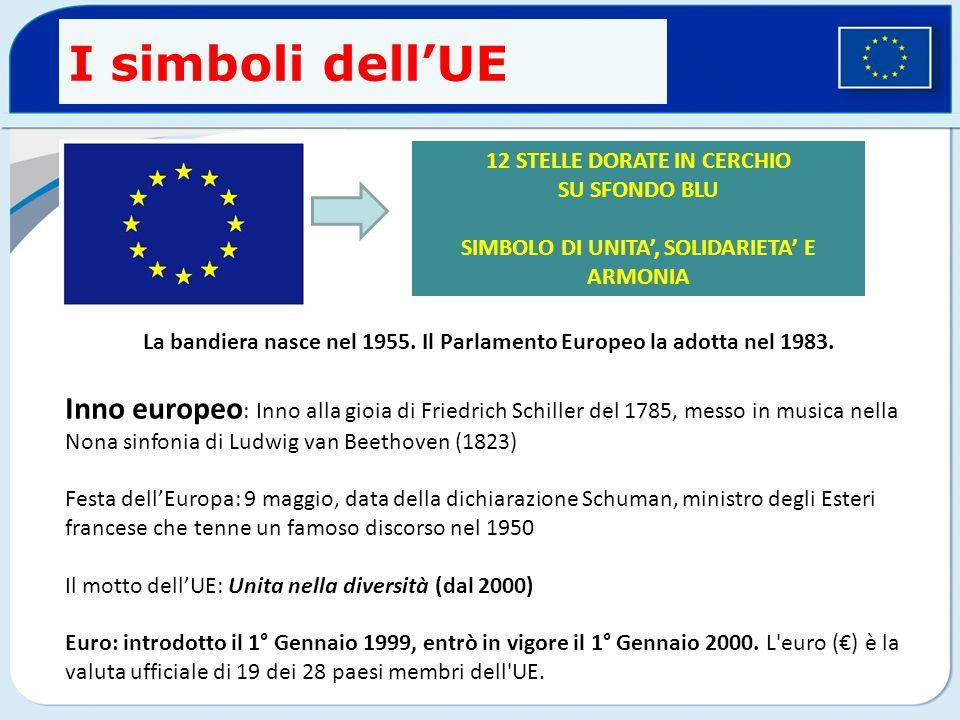 I simboli dell'UE 12 STELLE DORATE IN CERCHIO. SU SFONDO BLU. SIMBOLO DI UNITA', SOLIDARIETA' E ARMONIA.