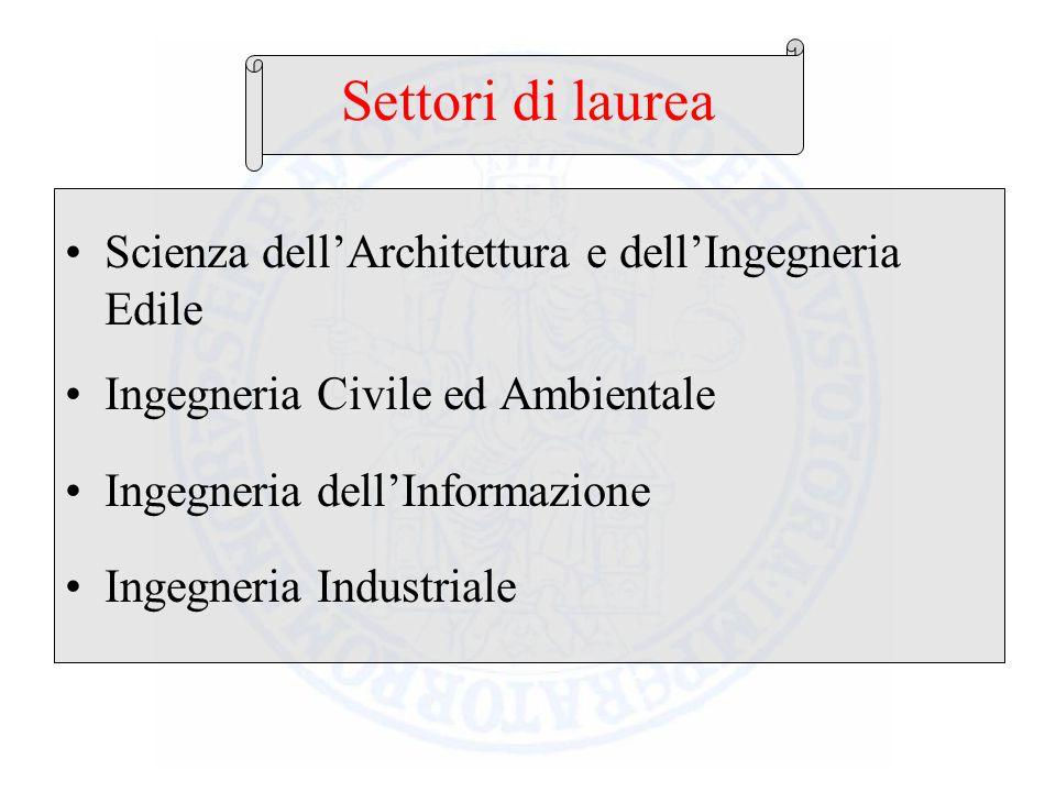 Settori di laurea Scienza dell'Architettura e dell'Ingegneria Edile