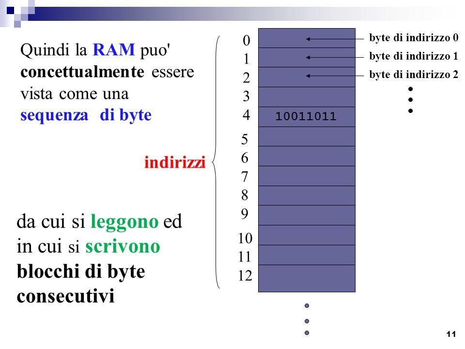 da cui si leggono ed in cui si scrivono blocchi di byte consecutivi