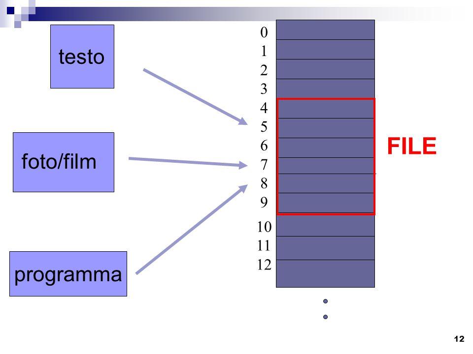 0123456789 testo FILE foto/film 101112 programma
