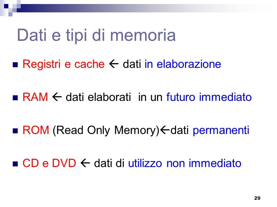 Dati e tipi di memoria Registri e cache  dati in elaborazione