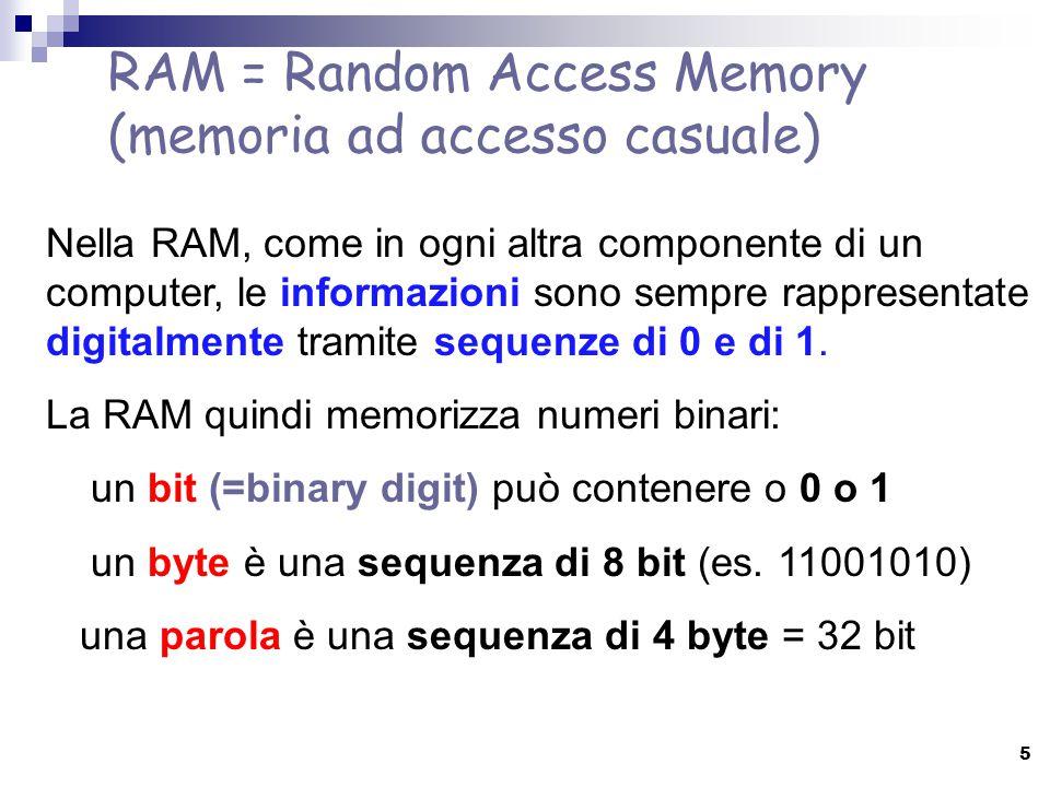 RAM = Random Access Memory (memoria ad accesso casuale)