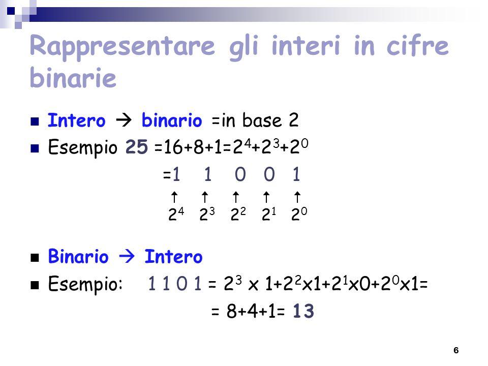 Rappresentare gli interi in cifre binarie