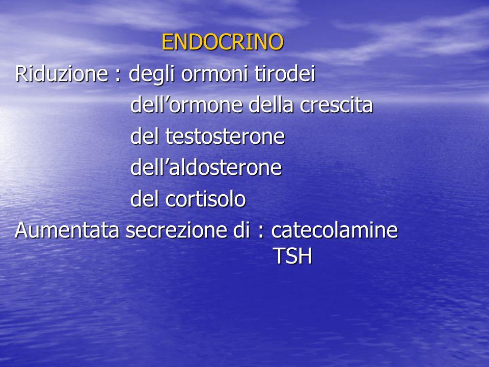 ENDOCRINO Riduzione : degli ormoni tirodei. dell'ormone della crescita. del testosterone. dell'aldosterone.