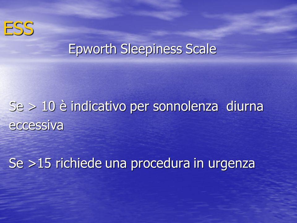 ESS Epworth Sleepiness Scale