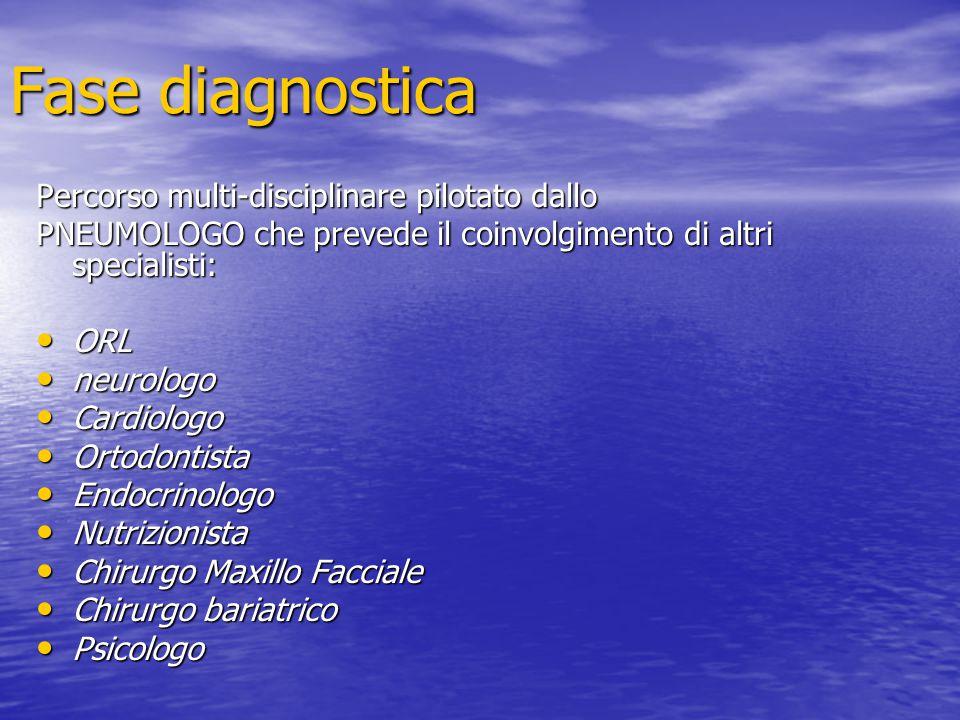 Fase diagnostica Percorso multi-disciplinare pilotato dallo