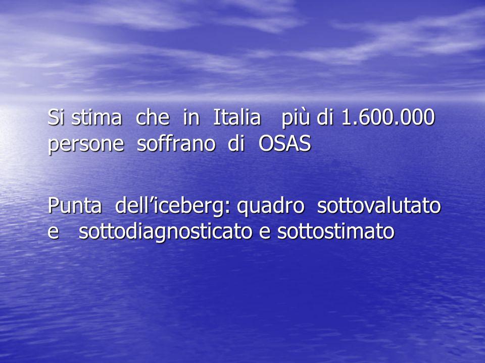 Si stima che in Italia più di 1.600.000 persone soffrano di OSAS