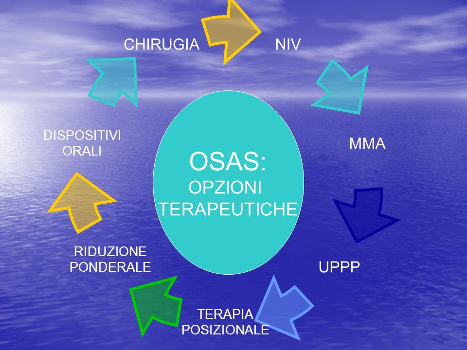 OSAS: OPZIONI TERAPEUTICHE