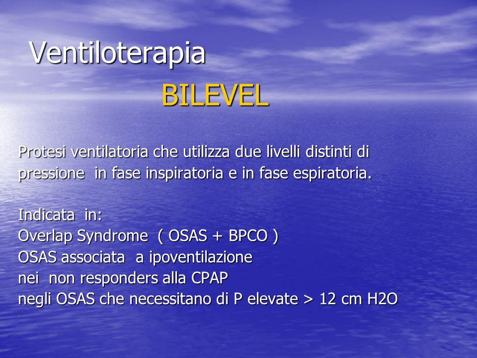 Ventiloterapia BILEVEL