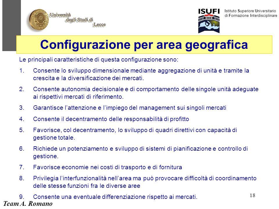 Configurazione per area geografica
