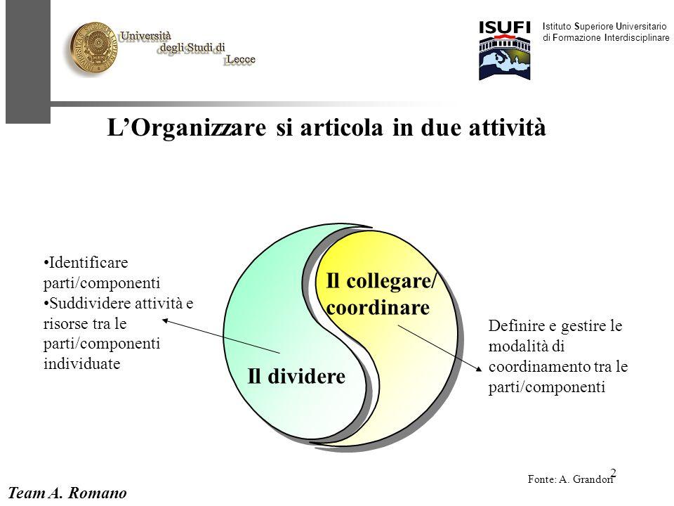 L'Organizzare si articola in due attività