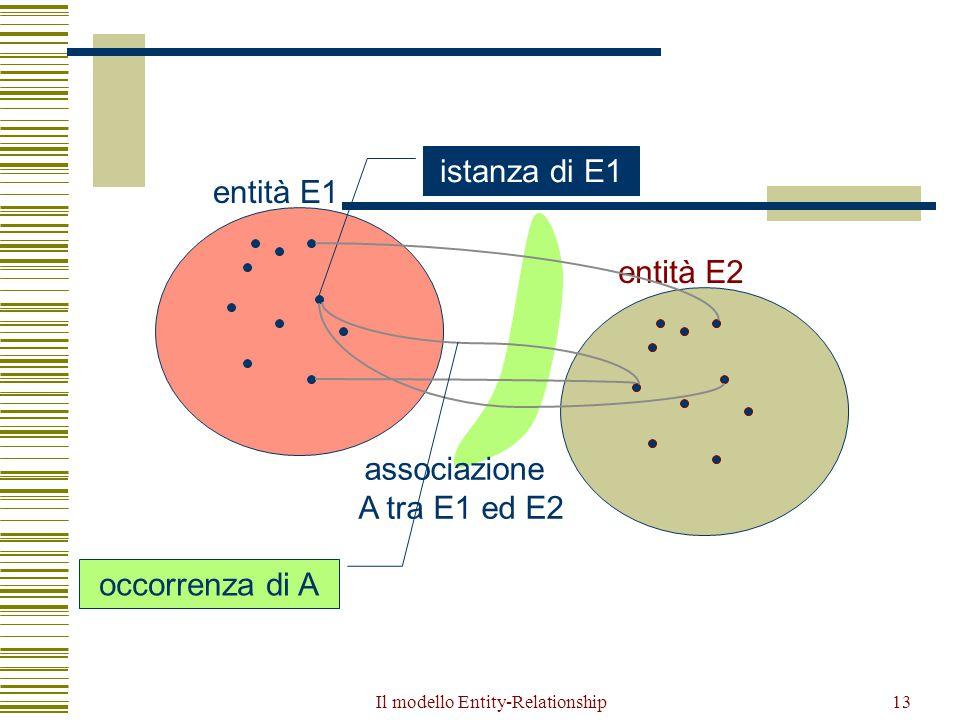 associazione A tra E1 ed E2