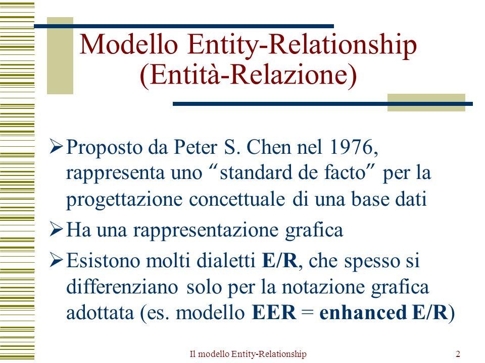 Modello Entity-Relationship (Entità-Relazione)
