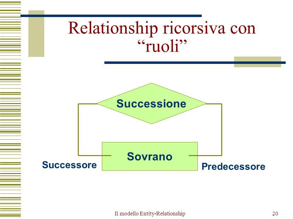 Relationship ricorsiva con ruoli
