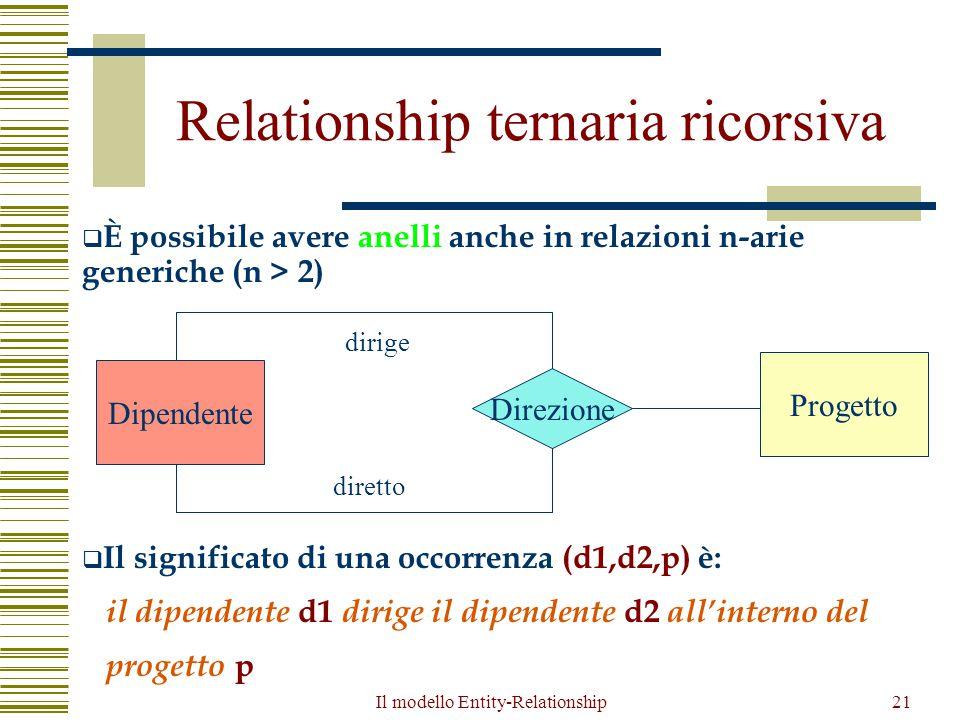 Relationship ternaria ricorsiva