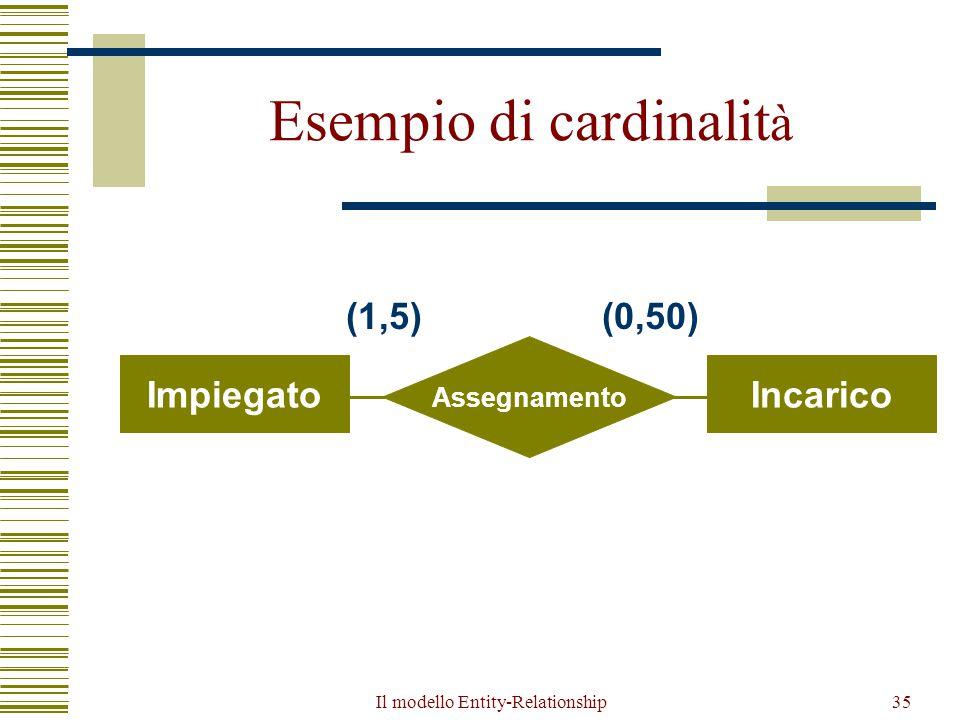 Esempio di cardinalità
