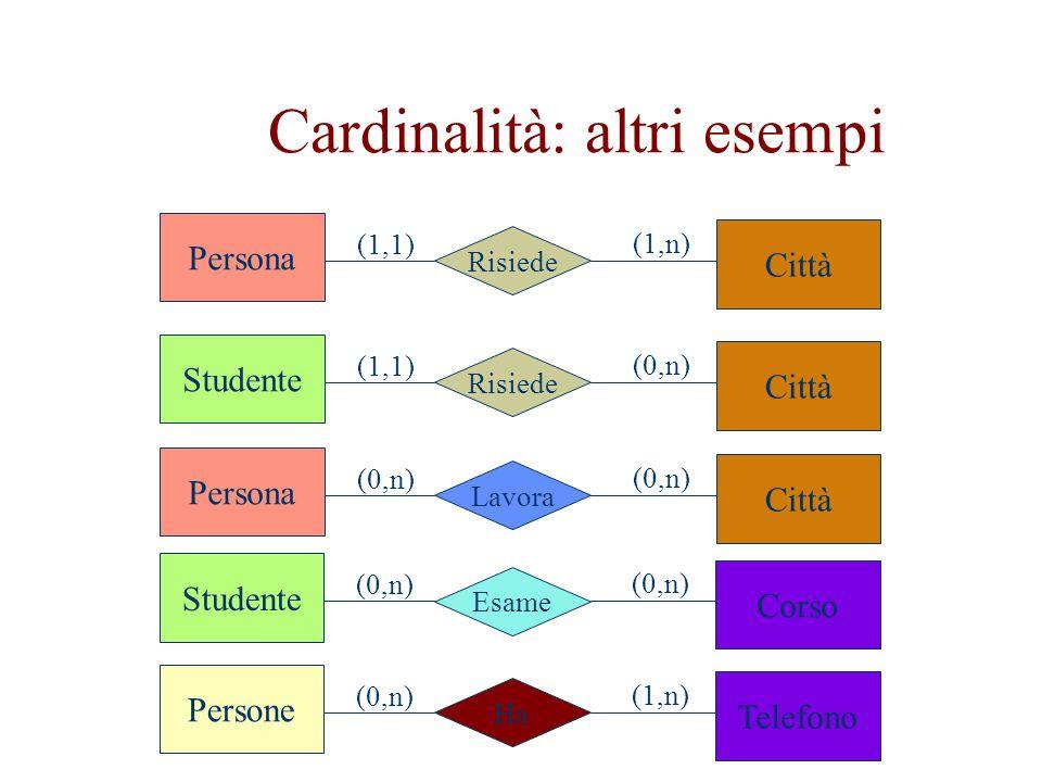 Cardinalità: altri esempi