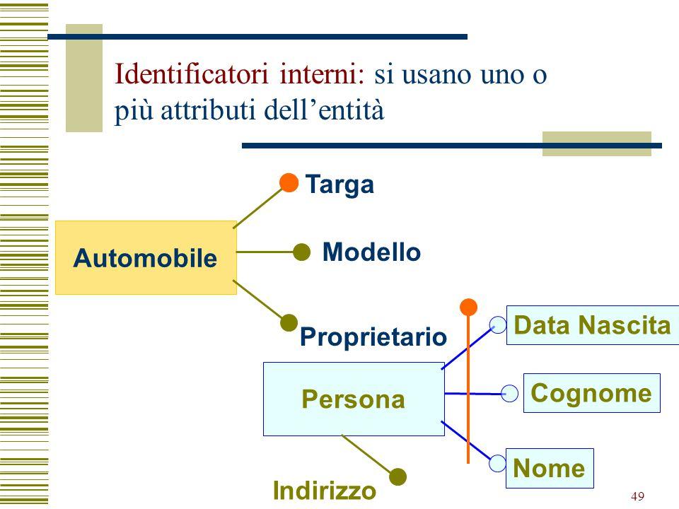 Identificatori interni: si usano uno o più attributi dell'entità