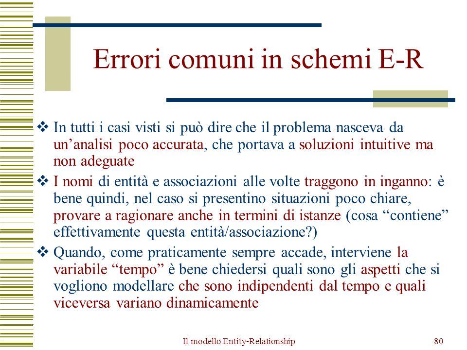 Errori comuni in schemi E-R