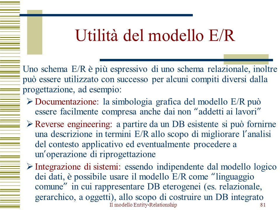 Utilità del modello E/R