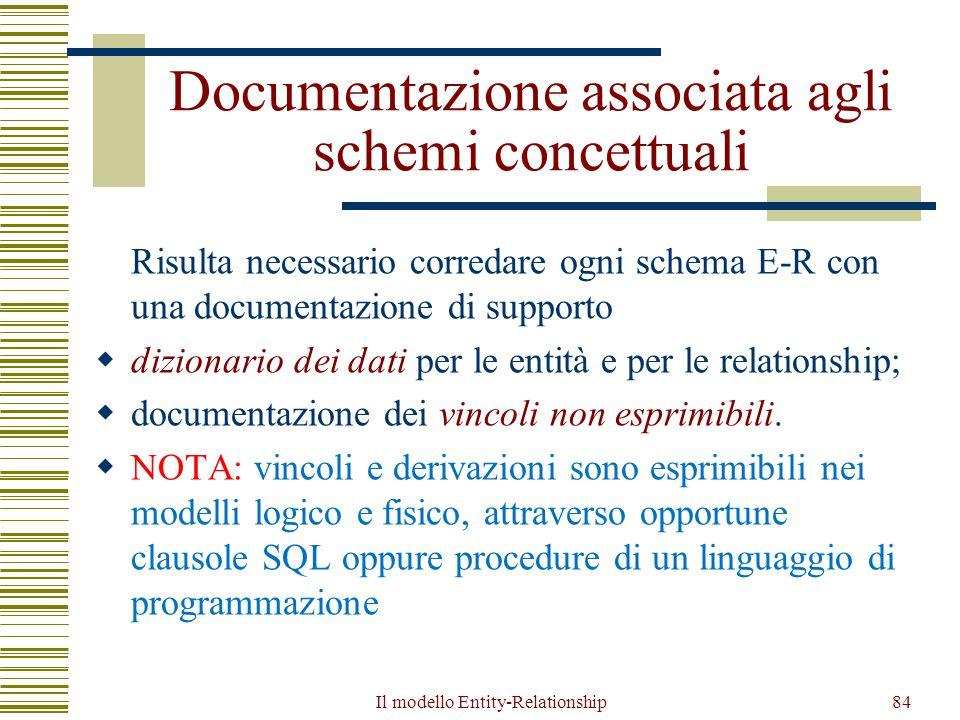 Documentazione associata agli schemi concettuali