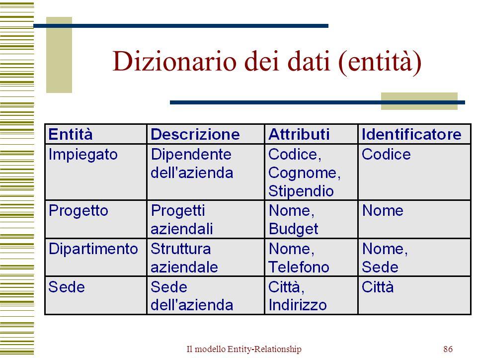 Dizionario dei dati (entità)
