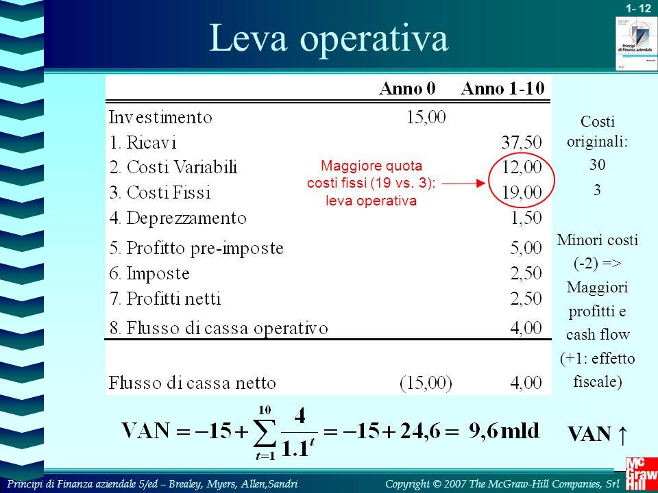 Leva operativa VAN ↑ Costi originali: 30 3 Minori costi (-2) =>