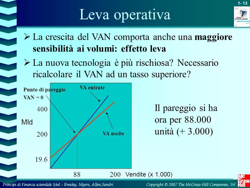 Leva operativa La crescita del VAN comporta anche una maggiore sensibilità ai volumi: effetto leva.
