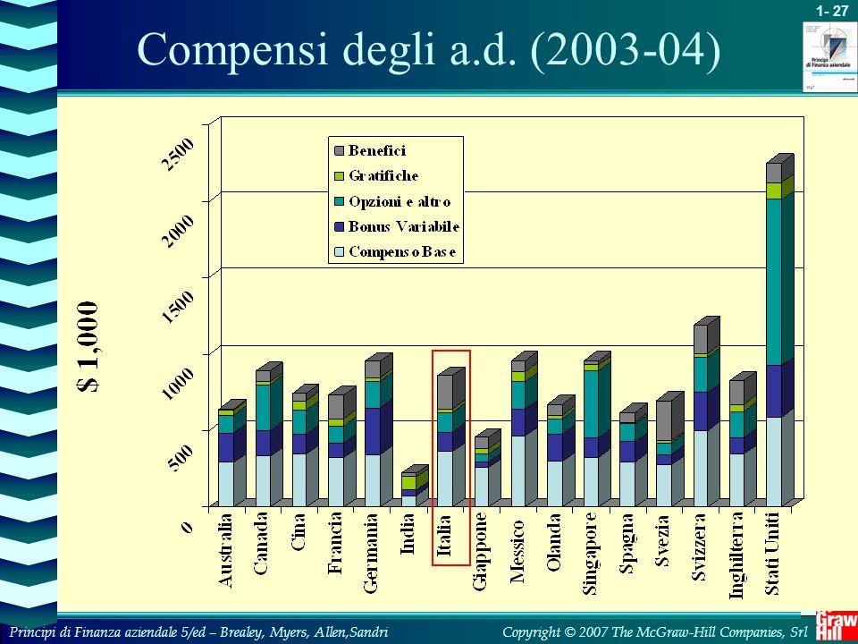 Compensi degli a.d. (2003-04)