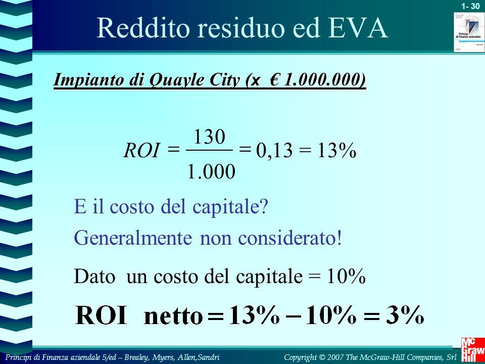 Reddito residuo ed EVA 130 ROI = = 0, 13 = 13% 1.000