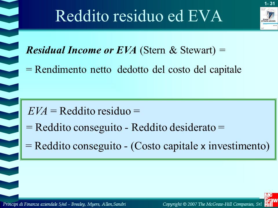 Reddito residuo ed EVA EVA = Reddito residuo =