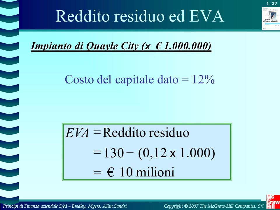 Reddito residuo ed EVA EVA = Reddito residuo = 130 - (0,12 x 1.000) =