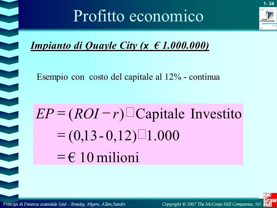 Profitto economico milioni € 10 1.000 0,12) - 13 , ( Investito